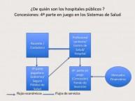 Concesiones Administrativas1