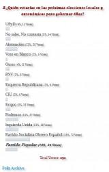 EncuestaBISP2
