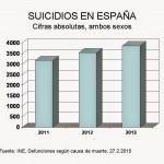 suicidiosespaña1