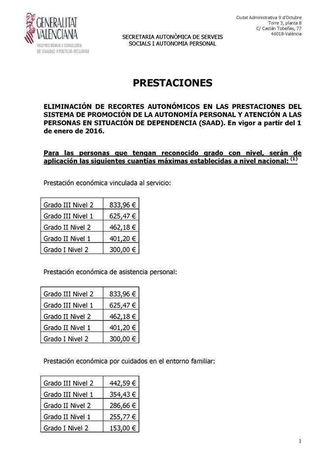 dependencia27